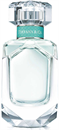Tiffany & Co. EDP