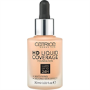 Catrice HD Liquid Coverage Alapozó