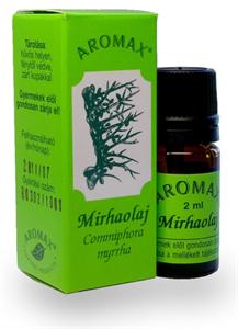 Aromax Mirhaolaj
