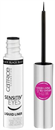 catrice-sensitiv-eyes-liquid-liners9-png
