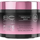 schwarzkopf-bc-bonacure-hairtherapy-fibre-force-fortifying-masks-jpg