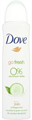 Dove Go Fresh 0% Aluminium Salts Cucumber & Green Tea Scent Dezodor