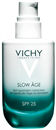 vichy-slow-age1s9-png