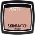 Astor Skin Match Púder