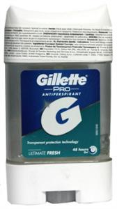 Gillette Pro Antiperspirant