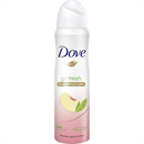 dove-go-fresh-peach-lemon-deosprays-jpg