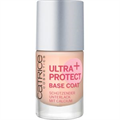 Catrice Ultra Protect Base Coat