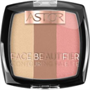 astor-face-beautifier-kontur-palettas-jpg
