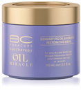 schwarzkopf-professional-bc-bonacure-oil-miracle-barbary-fig-oils9-png