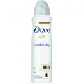 Dove Invisible Dry Deo Spray Tested On 100 Colors