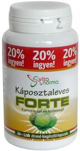 VitaNorma Káposztaleves Forte Kapszula
