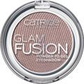 Catrice Glam Fusion Powder To Gel Eyeshadow