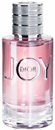 joy-by-dior-for-womens9-png