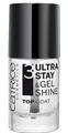 Catrice Ultra Stay & Gel Shine Top Coat